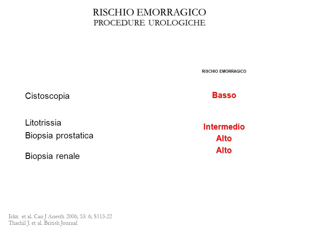 RISCHIO EMORRAGICO CistoscopiaBasso Litotrissia Biopsia prostatica Biopsia renaleIntermedioAltoAlto RISCHIO EMORRAGICO PROCEDURE UROLOGICHE Ickx et al