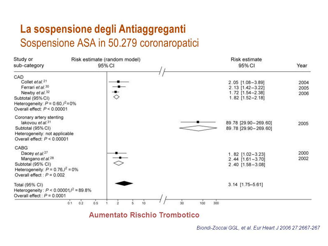 Biondi-Zoccai GGL, et al. Eur Heart J 2006 27:2667-2674 La sospensione degli Antiaggreganti Sospensione ASA in 50.279 coronaropatici Aumentato Rischio