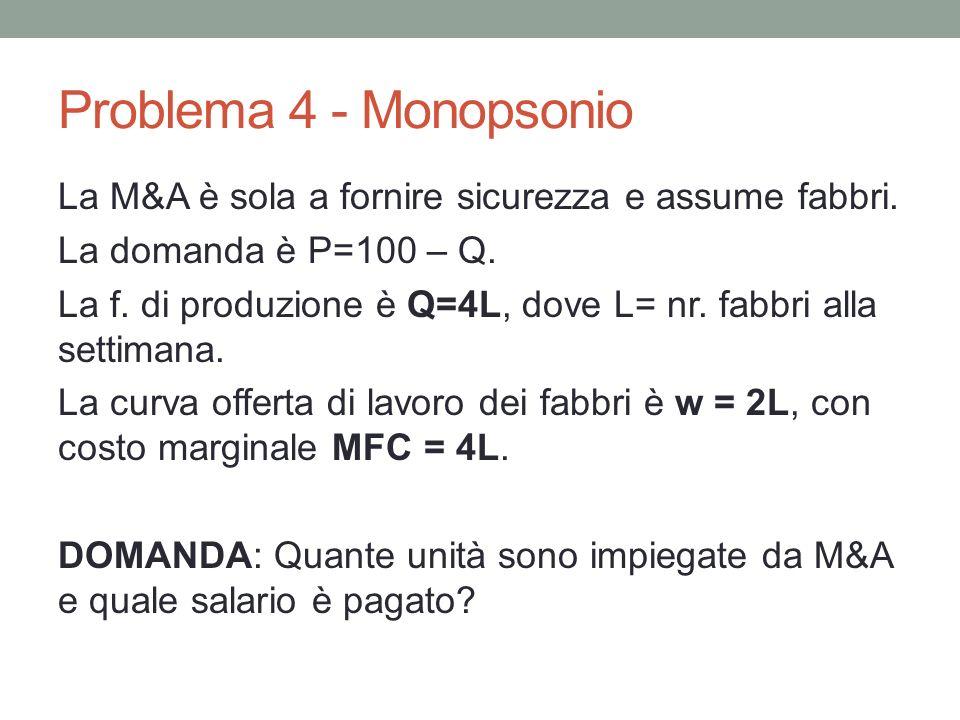 Problema 4 - Monopsonio La M&A è sola a fornire sicurezza e assume fabbri.