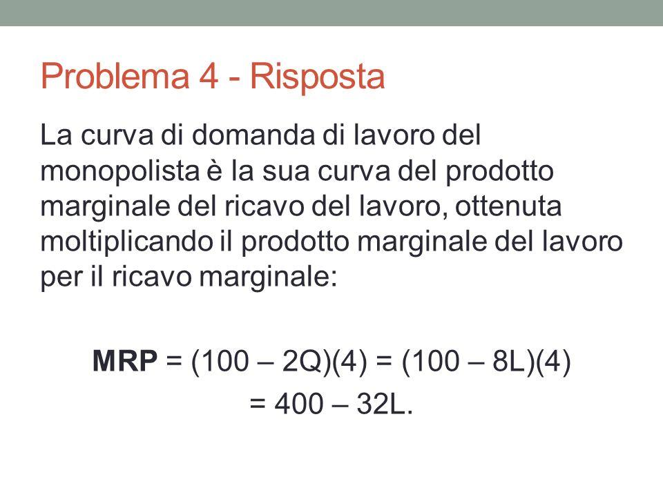 Problema 4 - Risposta La curva di domanda di lavoro del monopolista è la sua curva del prodotto marginale del ricavo del lavoro, ottenuta moltiplicando il prodotto marginale del lavoro per il ricavo marginale: MRP = (100 – 2Q)(4) = (100 – 8L)(4) = 400 – 32L.
