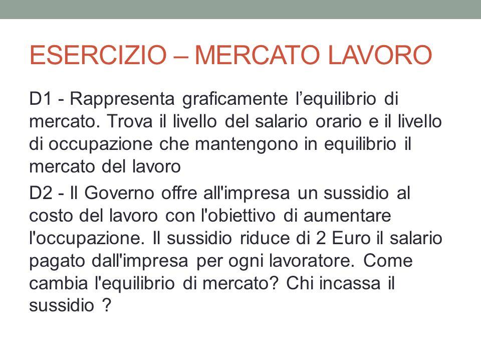 ESERCIZIO – MERCATO LAVORO D1 - Rappresenta graficamente lequilibrio di mercato.