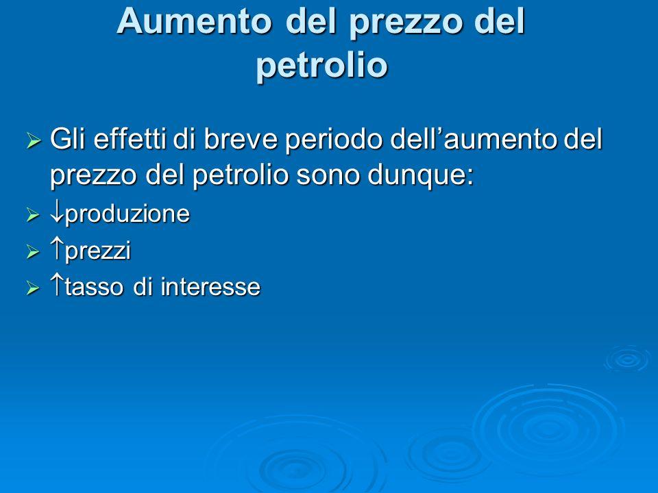 Gli effetti di breve periodo dellaumento del prezzo del petrolio sono dunque: Gli effetti di breve periodo dellaumento del prezzo del petrolio sono du