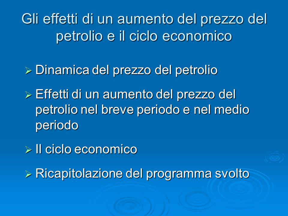Gli effetti di un aumento del prezzo del petrolio e il ciclo economico Dinamica del prezzo del petrolio Dinamica del prezzo del petrolio Effetti di un