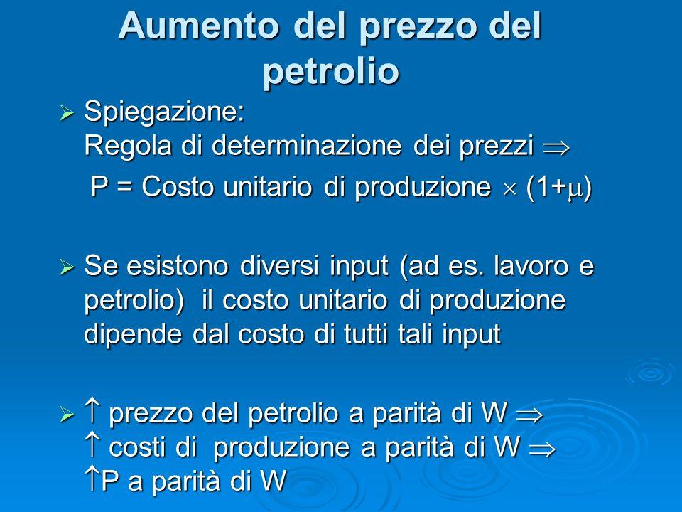 In presenza del solo input lavoro abbiamo In presenza del solo input lavoro abbiamo P=W(1+ ) P=W(1+ ) In questo contesto P a parità di W viene ottenuto genera effetti analoghi a prezzo del petrolio In questo contesto P a parità di W viene ottenuto genera effetti analoghi a prezzo del petrolio Per questa ragione studiamo prezzo del petrolio come Per questa ragione studiamo prezzo del petrolio come Aumento del prezzo del petrolio