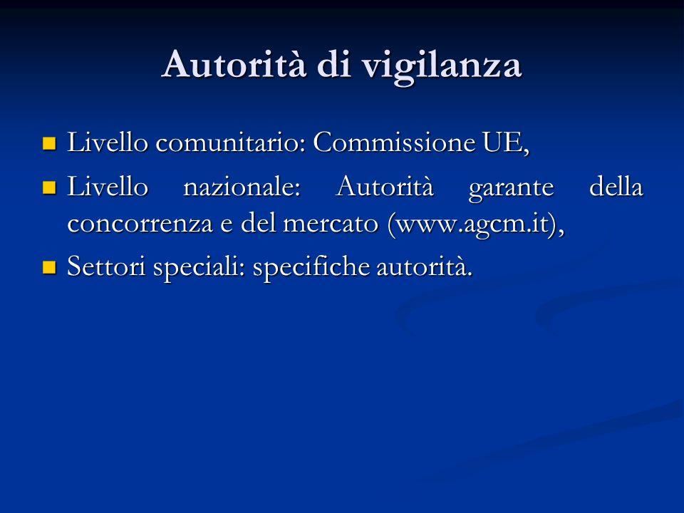 Autorità di vigilanza Livello comunitario: Commissione UE, Livello comunitario: Commissione UE, Livello nazionale: Autorità garante della concorrenza