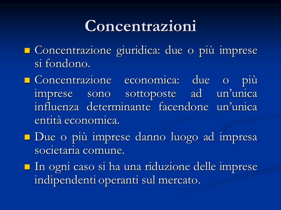 Concentrazioni Concentrazione giuridica: due o più imprese si fondono. Concentrazione giuridica: due o più imprese si fondono. Concentrazione economic