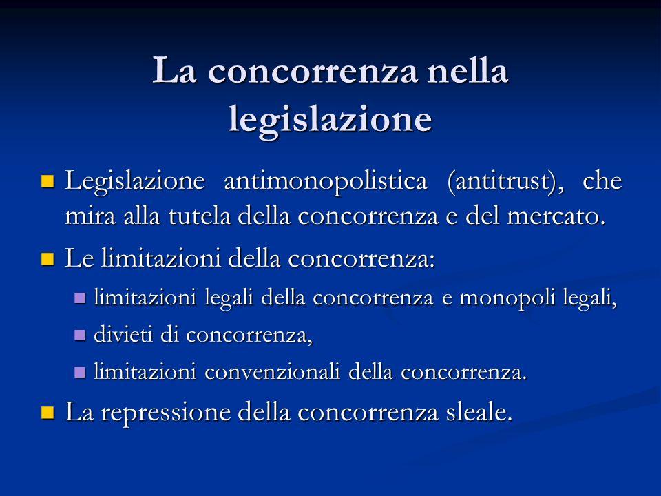 La concorrenza nella legislazione Legislazione antimonopolistica (antitrust), che mira alla tutela della concorrenza e del mercato. Legislazione antim
