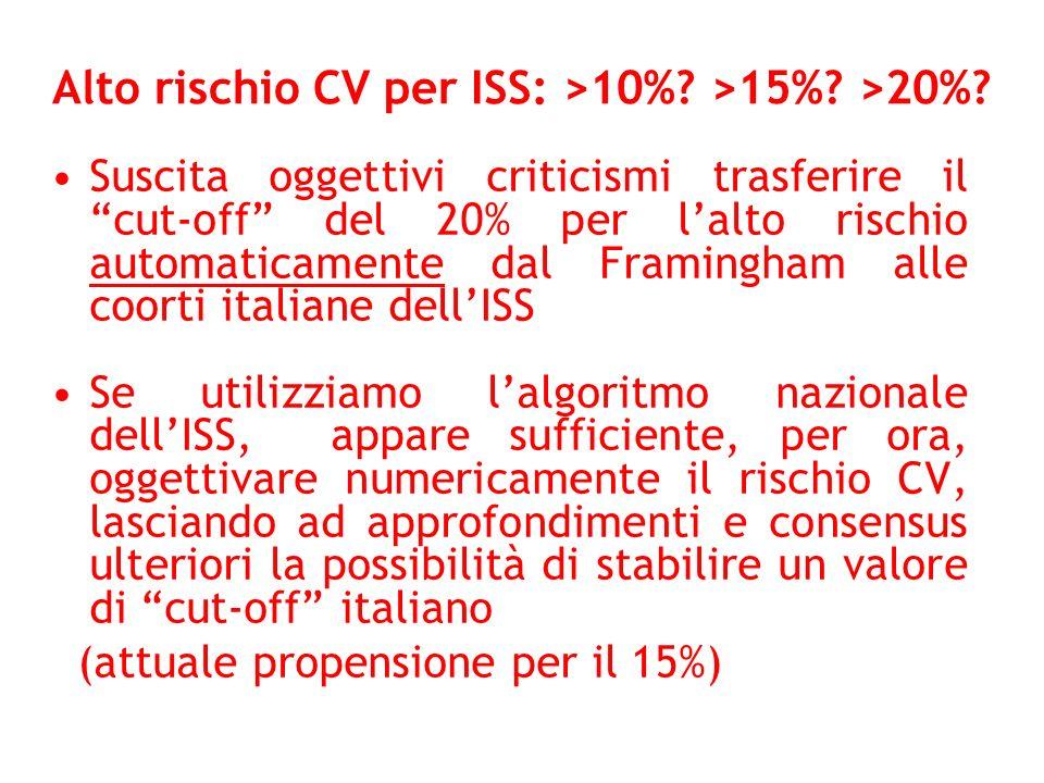 Alto rischio CV per ISS: >10%? >15%? >20%? Suscita oggettivi criticismi trasferire il cut-off del 20% per lalto rischio automaticamente dal Framingham