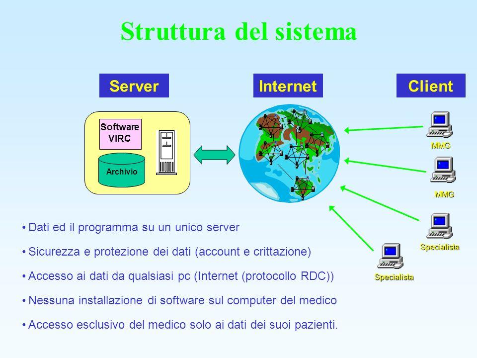 Struttura del sistema Archivio Specialista Software VIRC Server Specialista MMG MMG Internet Dati ed il programma su un unico server Sicurezza e prote
