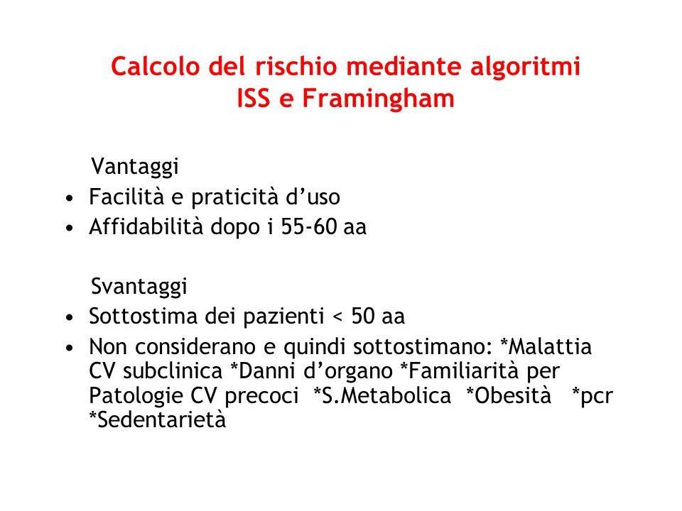 Calcolo del rischio mediante algoritmi ISS e Framingham Vantaggi Facilità e praticità duso Affidabilità dopo i 55-60 aa Svantaggi Sottostima dei pazie