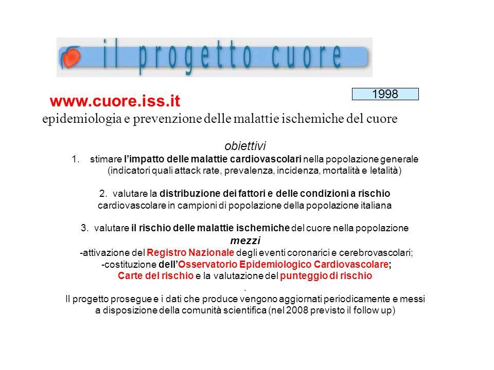 epidemiologia e prevenzione delle malattie ischemiche del cuore www.cuore.iss.it obiettivi 1.stimare limpatto delle malattie cardiovascolari nella pop