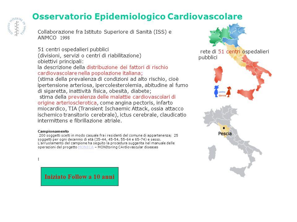 Osservatorio Epidemiologico Cardiovascolare Collaborazione fra Istituto Superiore di Sanità (ISS) e ANMCO 1998 51 centri ospedalieri pubblici (divisio
