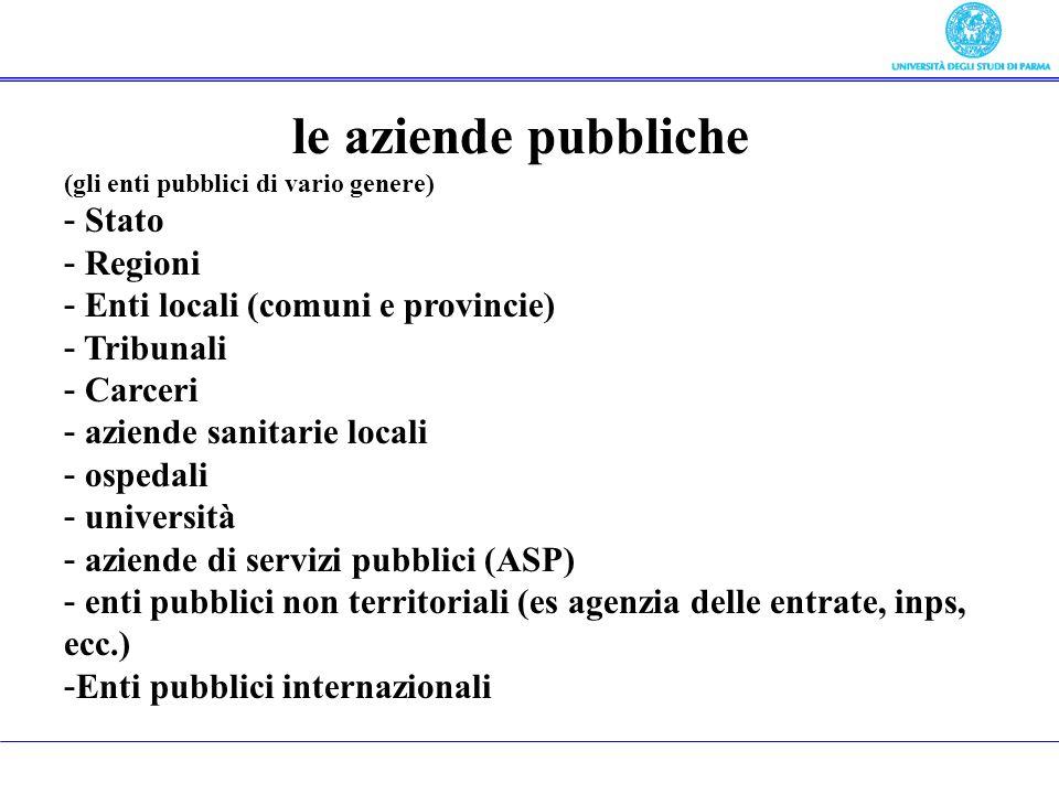 le aziende pubbliche (gli enti pubblici di vario genere)  Stato  Regioni  Enti locali (comuni e provincie)  Tribunali  Carceri  aziende sanitari
