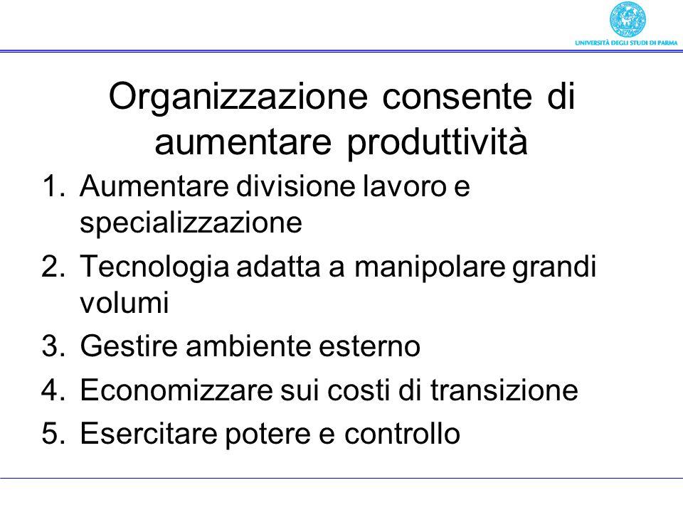Organizzazione consente di aumentare produttività 1.Aumentare divisione lavoro e specializzazione 2.Tecnologia adatta a manipolare grandi volumi 3.Ges