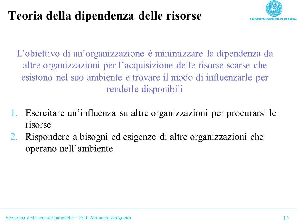 Economia delle aziende pubbliche – Prof. Antonello Zangrandi Teoria della dipendenza delle risorse 13 Lobiettivo di unorganizzazione è minimizzare la