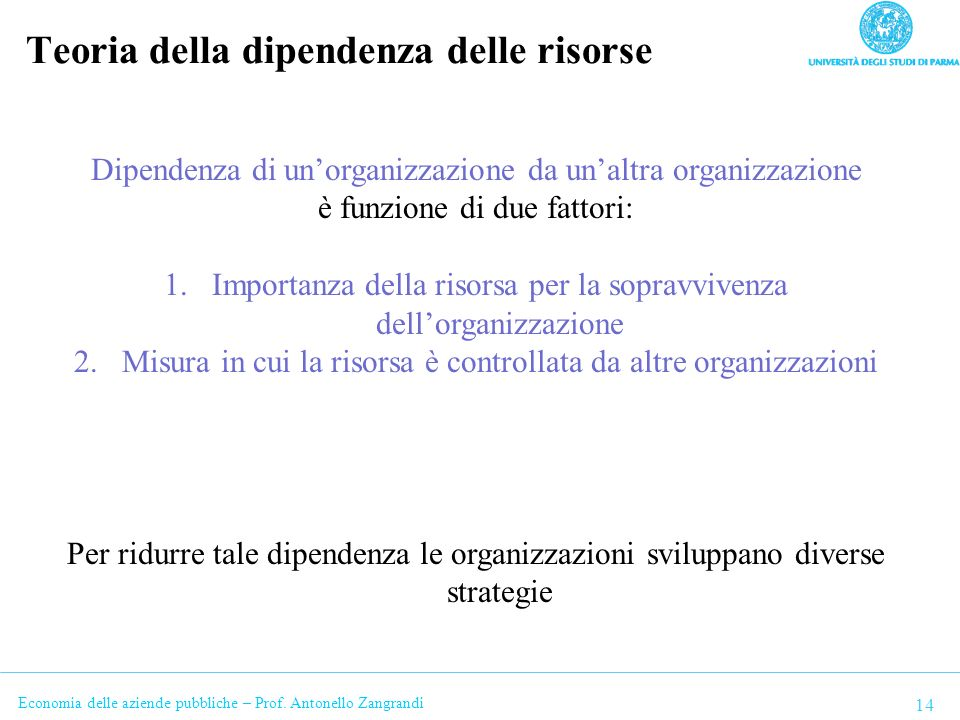 Economia delle aziende pubbliche – Prof. Antonello Zangrandi Teoria della dipendenza delle risorse 14 Dipendenza di unorganizzazione da unaltra organi