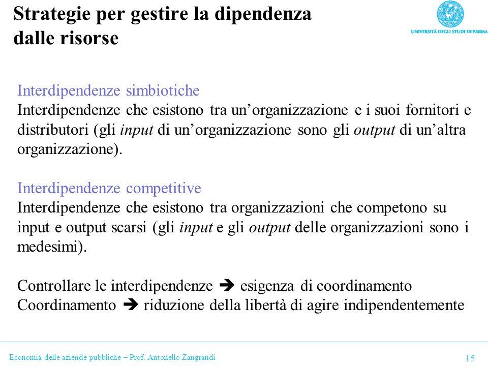 Economia delle aziende pubbliche – Prof. Antonello Zangrandi Strategie per gestire la dipendenza dalle risorse 15 Interdipendenze simbiotiche Interdip