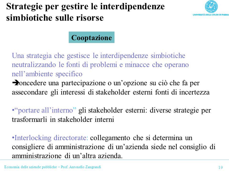 Economia delle aziende pubbliche – Prof. Antonello Zangrandi Strategie per gestire le interdipendenze simbiotiche sulle risorse 19 Cooptazione Una str