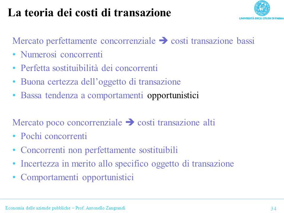 Economia delle aziende pubbliche – Prof. Antonello Zangrandi La teoria dei costi di transazione Mercato perfettamente concorrenziale costi transazione