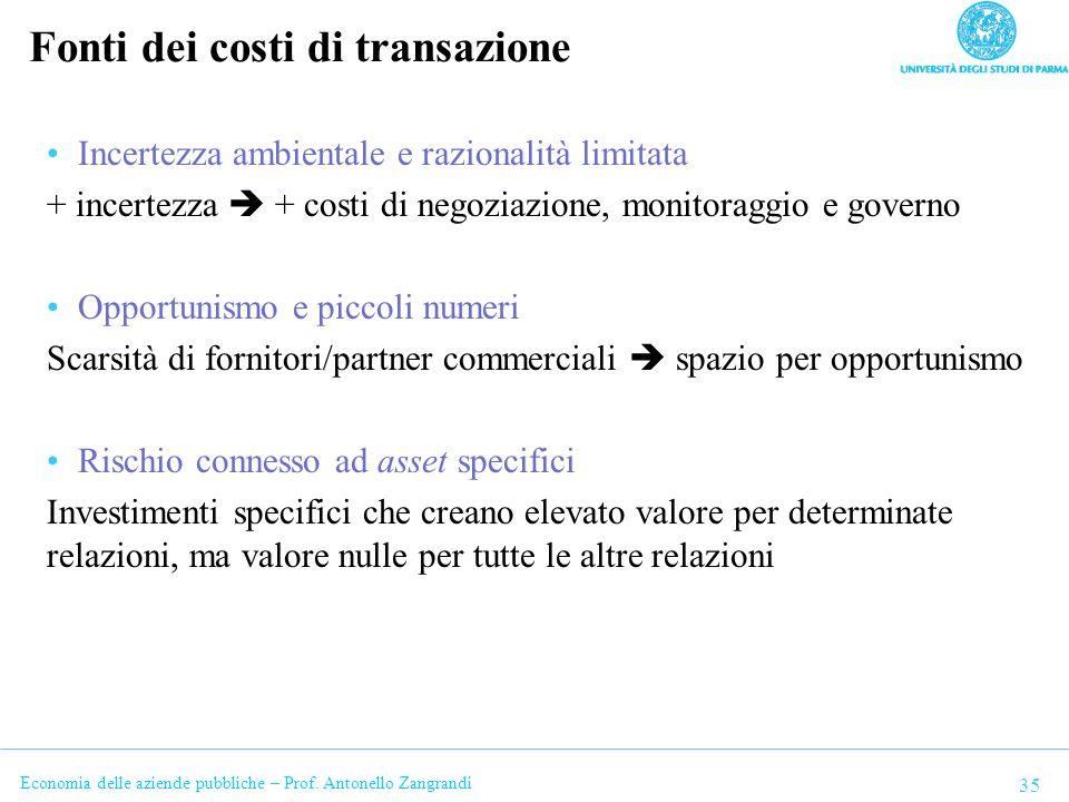 Economia delle aziende pubbliche – Prof. Antonello Zangrandi Fonti dei costi di transazione Incertezza ambientale e razionalità limitata + incertezza