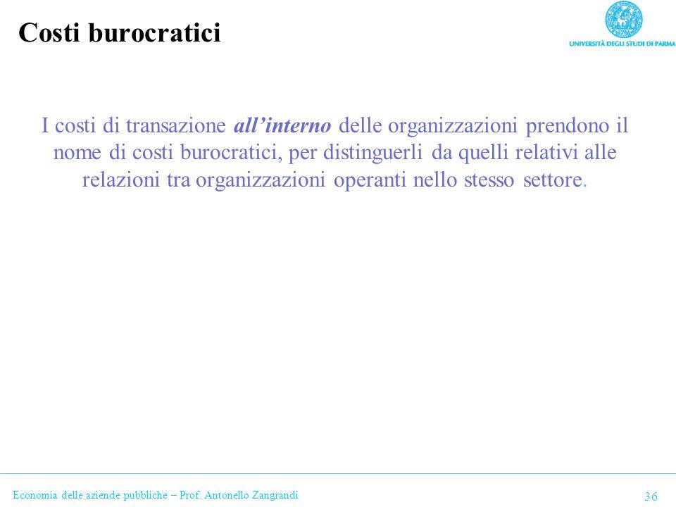 Economia delle aziende pubbliche – Prof. Antonello Zangrandi Costi burocratici I costi di transazione allinterno delle organizzazioni prendono il nome