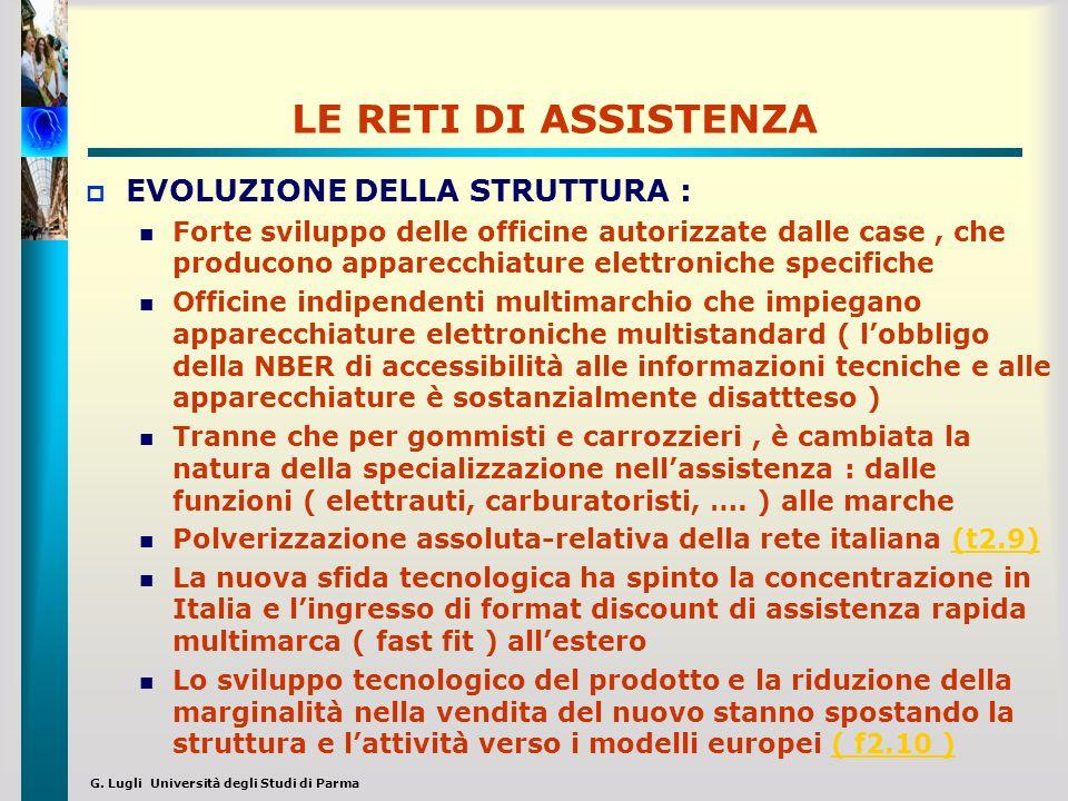 G. Lugli Università degli Studi di Parma LE RETI DI ASSISTENZA EVOLUZIONE DELLA STRUTTURA : Forte sviluppo delle officine autorizzate dalle case, che