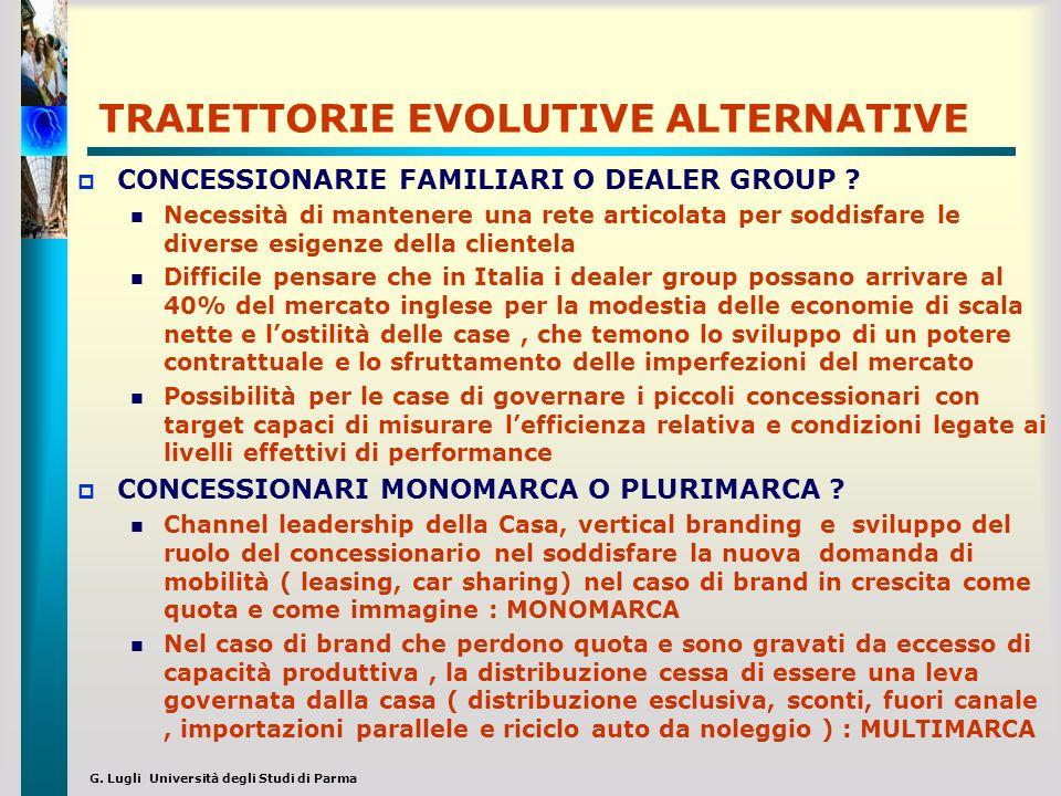 G. Lugli Università degli Studi di Parma TRAIETTORIE EVOLUTIVE ALTERNATIVE CONCESSIONARIE FAMILIARI O DEALER GROUP ? Necessità di mantenere una rete a