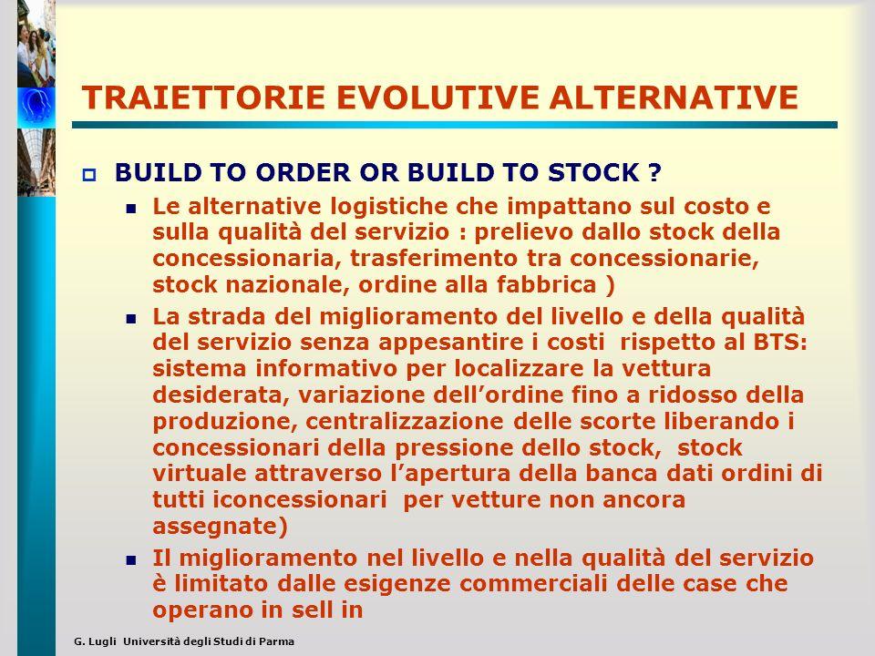 G. Lugli Università degli Studi di Parma TRAIETTORIE EVOLUTIVE ALTERNATIVE BUILD TO ORDER OR BUILD TO STOCK ? Le alternative logistiche che impattano