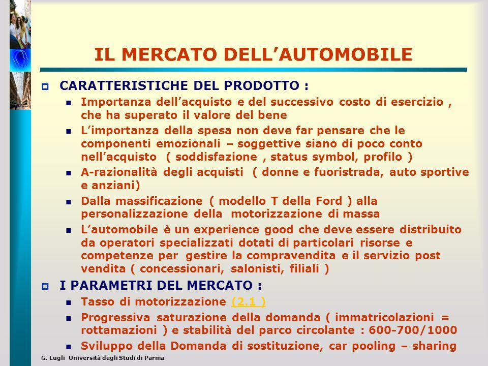 G. Lugli Università degli Studi di Parma IL MERCATO DELLAUTOMOBILE CARATTERISTICHE DEL PRODOTTO : Importanza dellacquisto e del successivo costo di es