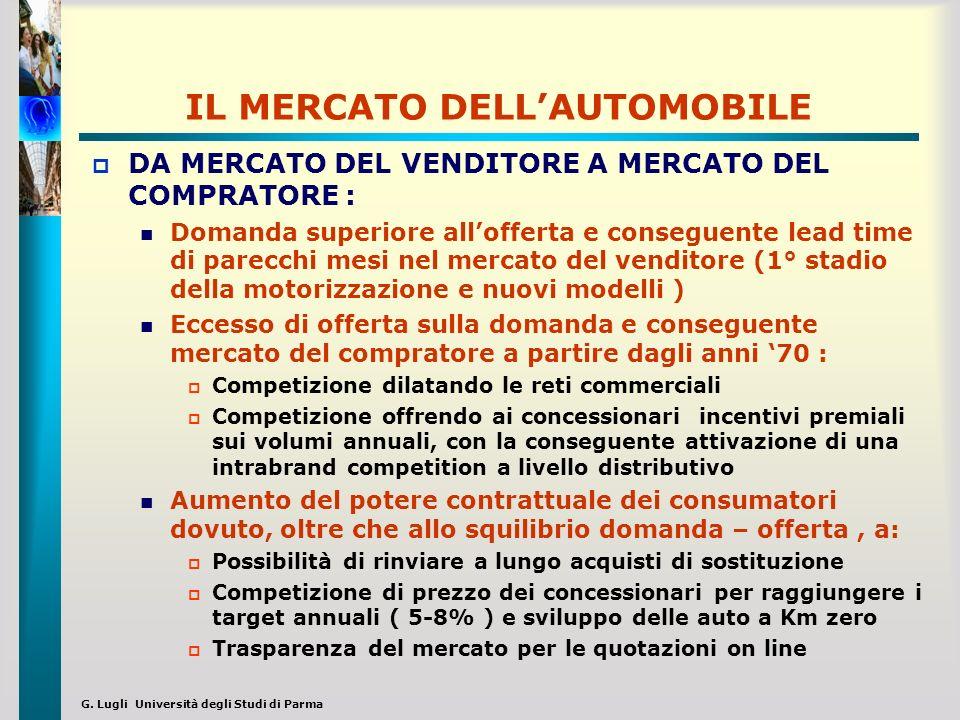 G. Lugli Università degli Studi di Parma IL MERCATO DELLAUTOMOBILE DA MERCATO DEL VENDITORE A MERCATO DEL COMPRATORE : Domanda superiore allofferta e