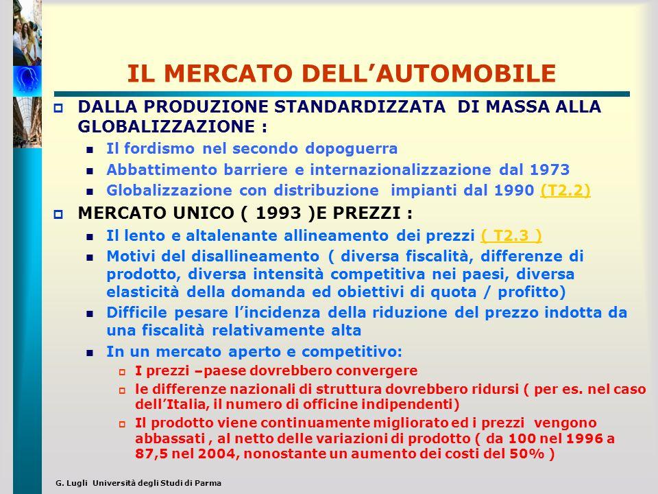 G. Lugli Università degli Studi di Parma IL MERCATO DELLAUTOMOBILE DALLA PRODUZIONE STANDARDIZZATA DI MASSA ALLA GLOBALIZZAZIONE : Il fordismo nel sec