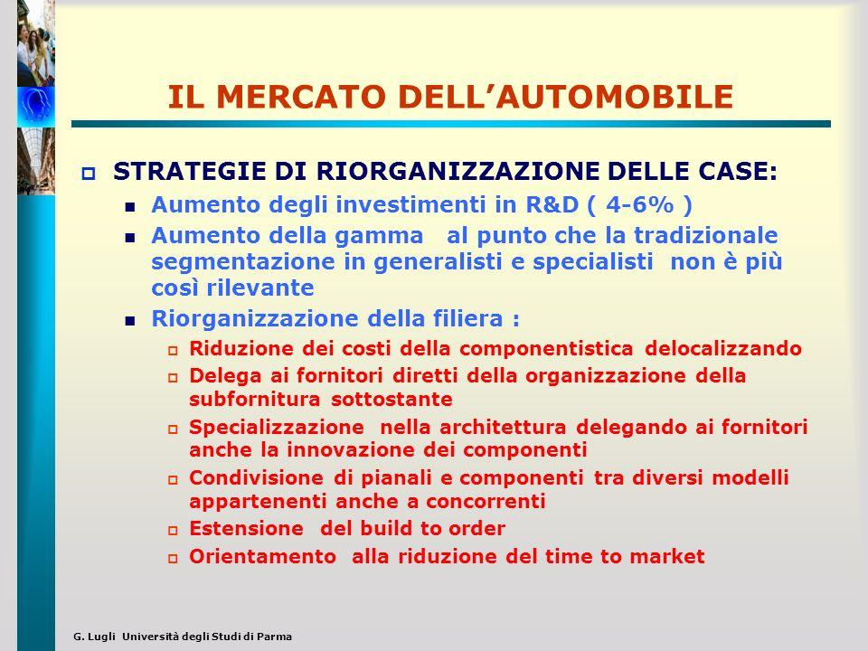 G. Lugli Università degli Studi di Parma IL MERCATO DELLAUTOMOBILE STRATEGIE DI RIORGANIZZAZIONE DELLE CASE: Aumento degli investimenti in R&D ( 4-6%