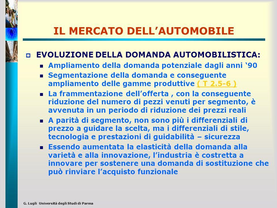 G. Lugli Università degli Studi di Parma IL MERCATO DELLAUTOMOBILE EVOLUZIONE DELLA DOMANDA AUTOMOBILISTICA: Ampliamento della domanda potenziale dagl