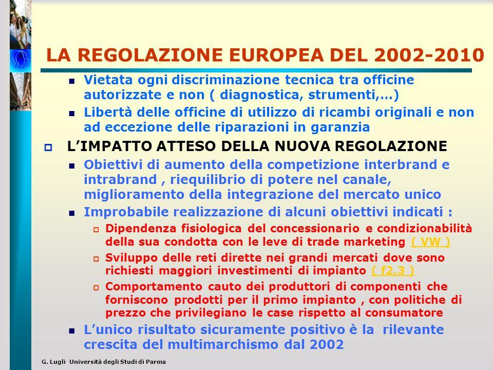 G. Lugli Università degli Studi di Parma LA REGOLAZIONE EUROPEA DEL 2002-2010 Vietata ogni discriminazione tecnica tra officine autorizzate e non ( di