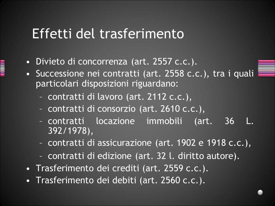 Effetti del trasferimento Divieto di concorrenza (art.