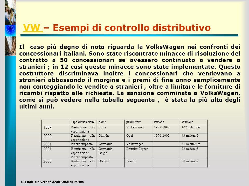 G. Lugli Università degli Studi di Parma VW VW – Esempi di controllo distributivo Tipo di violazionepaeseproduttorePeriodosanzione 1998 Restrizione al