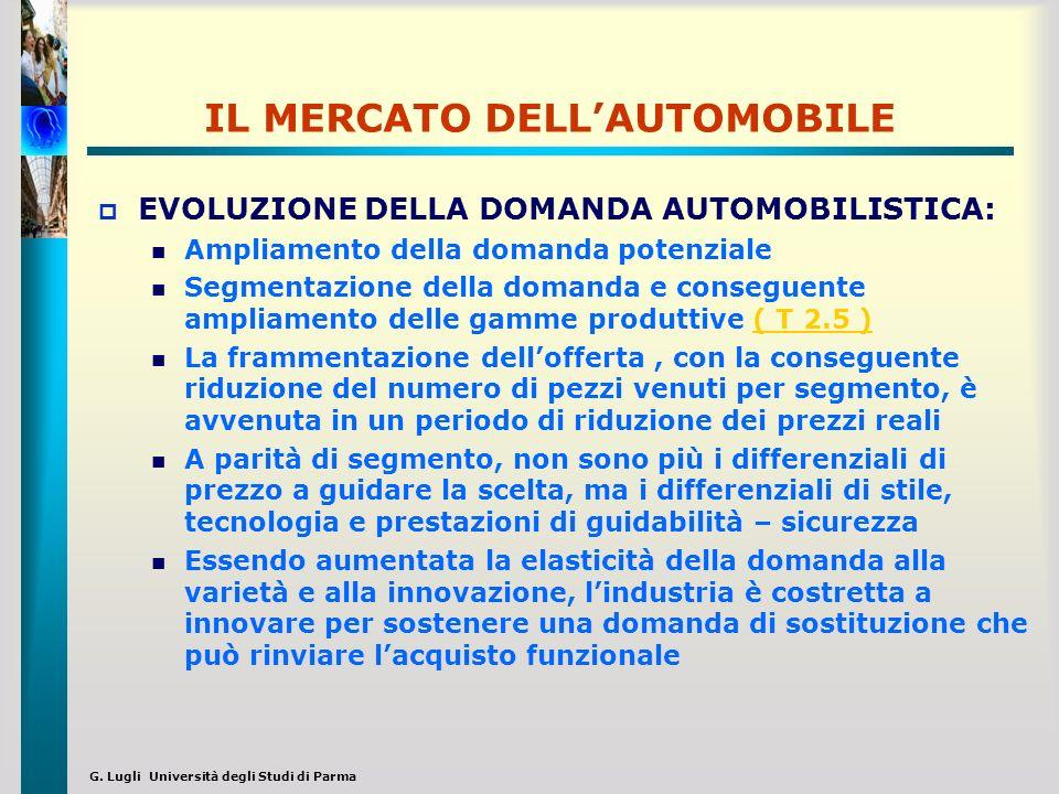 G. Lugli Università degli Studi di Parma IL MERCATO DELLAUTOMOBILE EVOLUZIONE DELLA DOMANDA AUTOMOBILISTICA: Ampliamento della domanda potenziale Segm