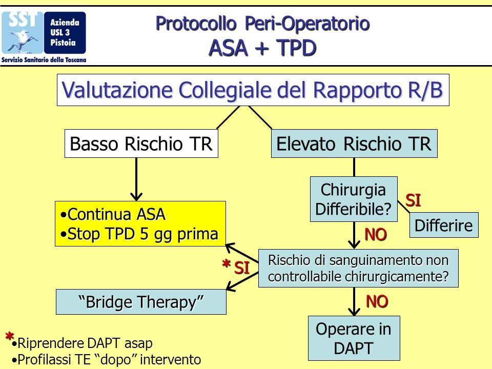 Protocollo Peri-Operatorio ASA + TPD Elevato Rischio TRBasso Rischio TR Chirurgia Differibile? Operare in DAPT NO Riprendere DAPT asap Profilassi TE d