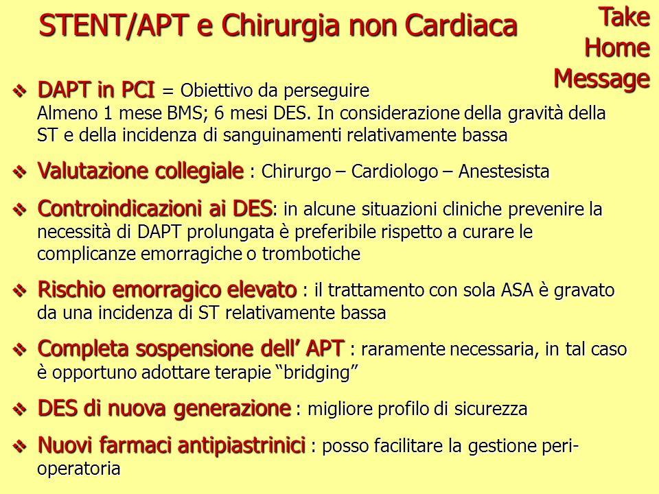 STENT/APT e Chirurgia non Cardiaca DAPT in PCI = Obiettivo da perseguire DAPT in PCI = Obiettivo da perseguire Almeno 1 mese BMS; 6 mesi DES. In consi