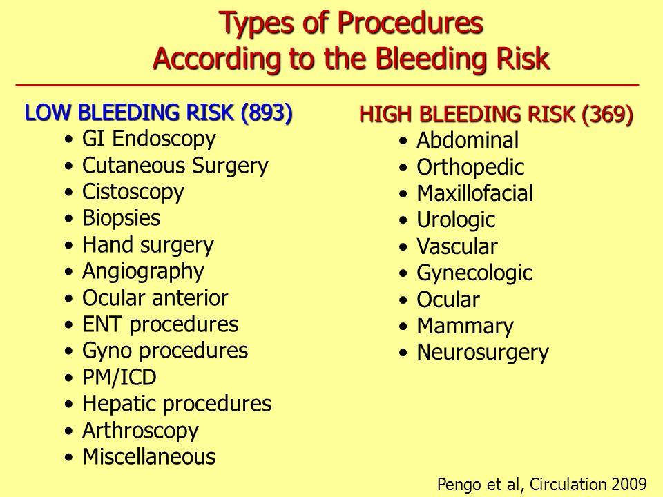 Pengo et al, Circulation 2009 Types of Procedures According to the Bleeding Risk HIGH BLEEDING RISK (369) Abdominal Orthopedic Maxillofacial Urologic