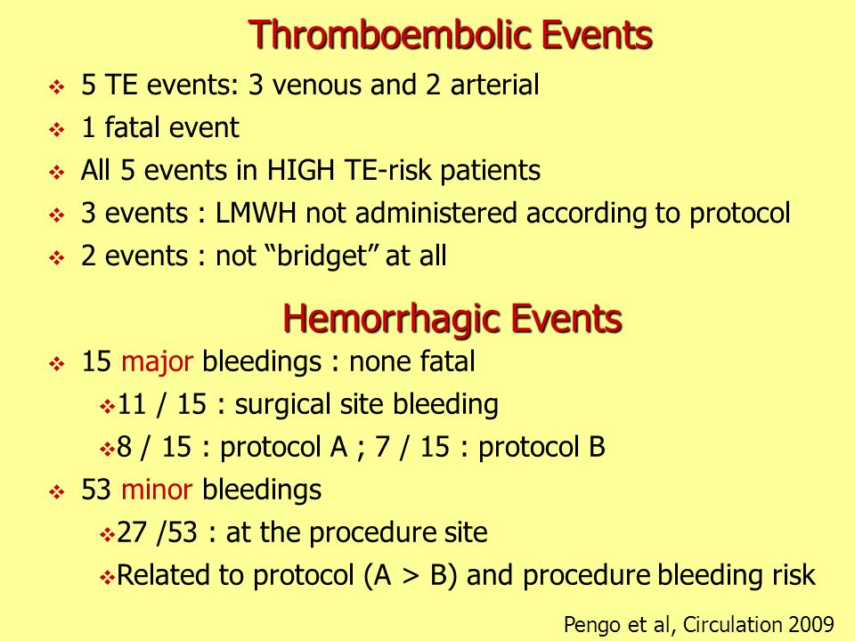Pengo et al, Circulation 2009 Thromboembolic Events 5 TE events: 3 venous and 2 arterial 1 fatal event All 5 events in HIGH TE-risk patients 3 events