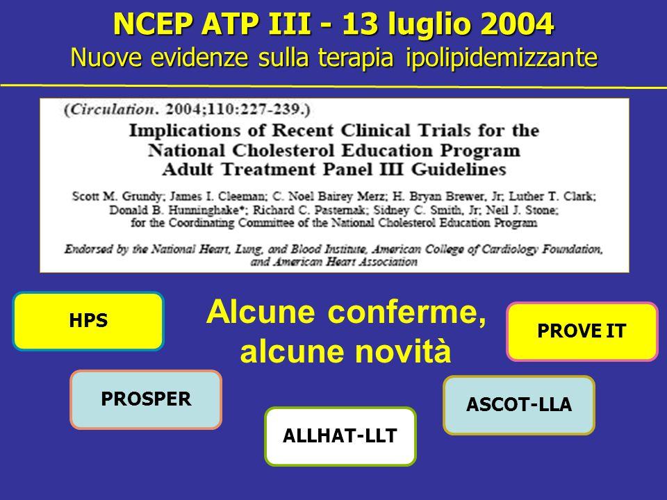NCEP ATP III - 13 luglio 2004 Nuove evidenze sulla terapia ipolipidemizzante Alcune conferme, alcune novità PROSPER ASCOT-LLA PROVE IT HPS ALLHAT-LLT