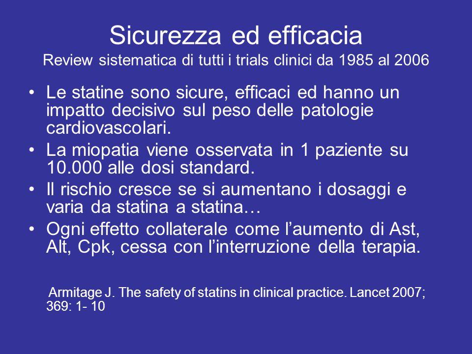 Sicurezza ed efficacia Review sistematica di tutti i trials clinici da 1985 al 2006 Le statine sono sicure, efficaci ed hanno un impatto decisivo sul peso delle patologie cardiovascolari.