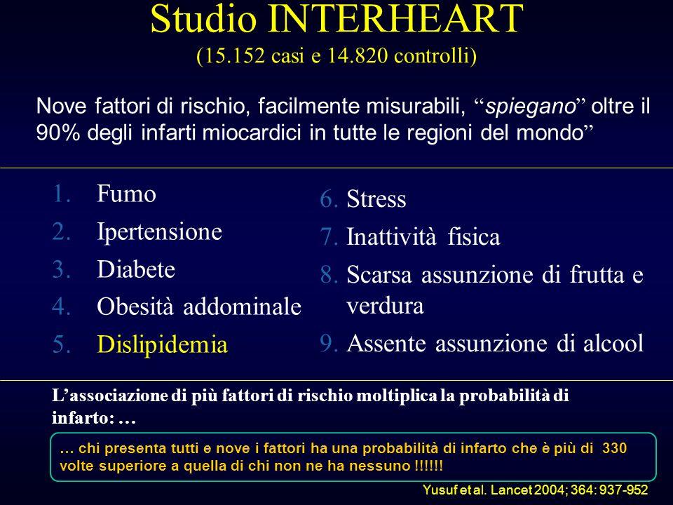 … chi presenta tutti e nove i fattori ha una probabilità di infarto che è più di 330 volte superiore a quella di chi non ne ha nessuno !!!!!.