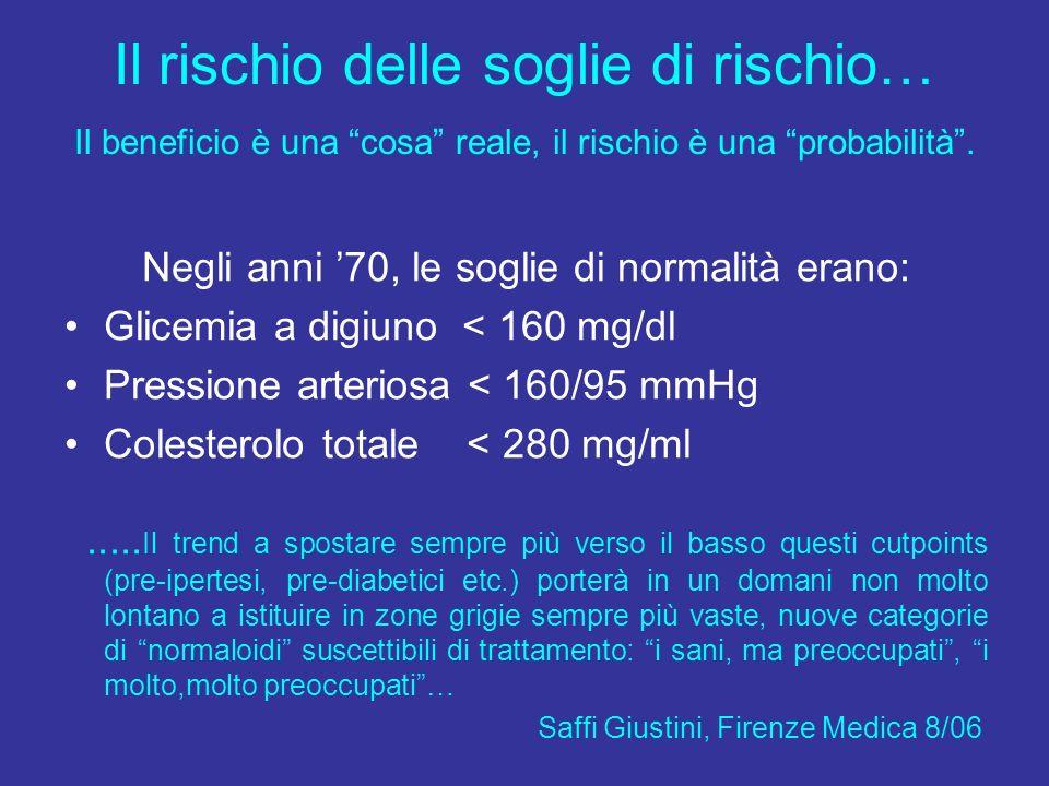 Negli anni 70, le soglie di normalità erano: Glicemia a digiuno < 160 mg/dl Pressione arteriosa < 160/95 mmHg Colesterolo totale < 280 mg/ml.....