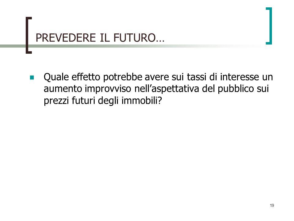 19 PREVEDERE IL FUTURO… Quale effetto potrebbe avere sui tassi di interesse un aumento improvviso nellaspettativa del pubblico sui prezzi futuri degli immobili?