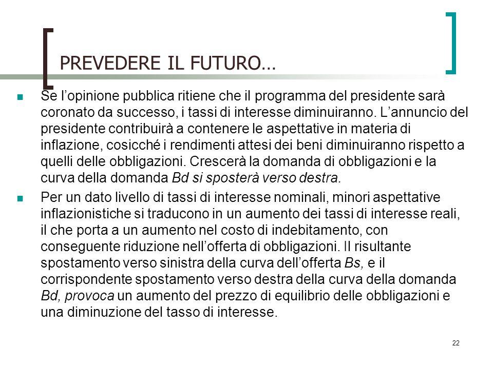 22 PREVEDERE IL FUTURO… Se lopinione pubblica ritiene che il programma del presidente sarà coronato da successo, i tassi di interesse diminuiranno.