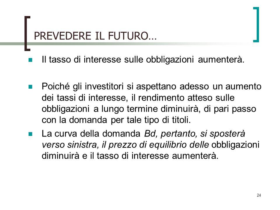 24 PREVEDERE IL FUTURO… Il tasso di interesse sulle obbligazioni aumenterà.
