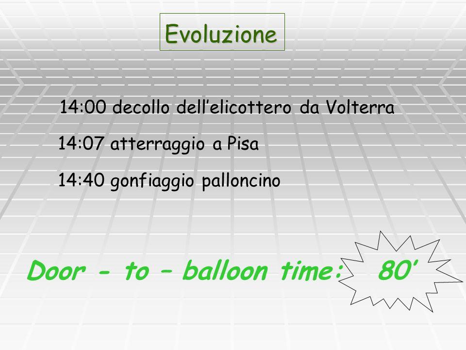 14:00 decollo dellelicottero da Volterra 14:07 atterraggio a Pisa 14:40 gonfiaggio palloncino Door - to – balloon time: 80 Evoluzione