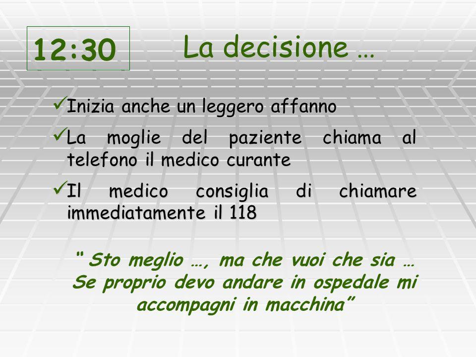 12:30 Inizia anche un leggero affanno Inizia anche un leggero affanno La moglie del paziente chiama al telefono il medico curante La moglie del pazien